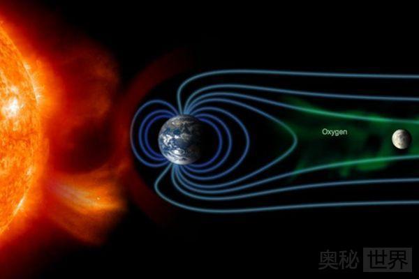 人离不开氧气,那么地球上的氧气会用完吗?