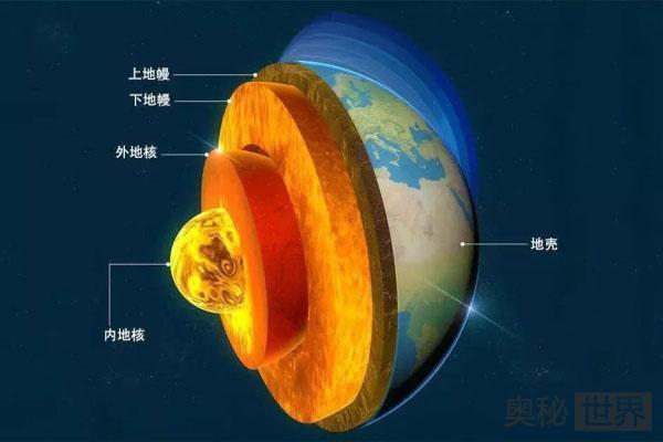 地球的核心里究竟是什么?