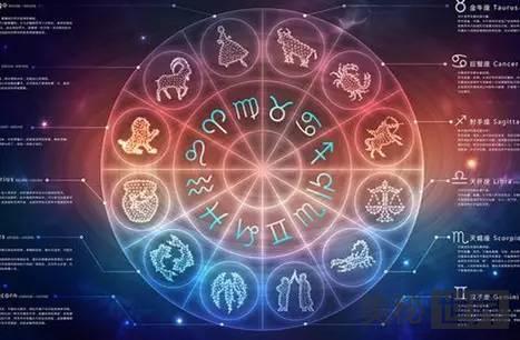 古典占星术入门教程:星座的三分性