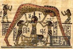 远古埃及神灵:世界开始于混沌状态