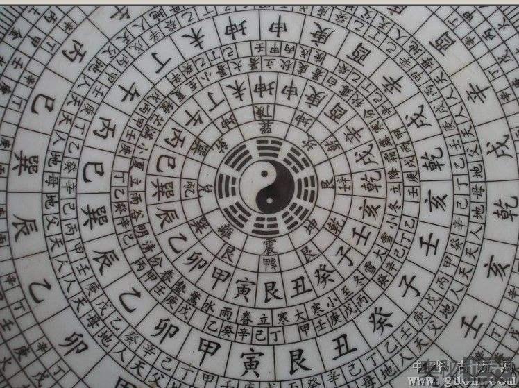 中国古代地理方位表示的10种方法