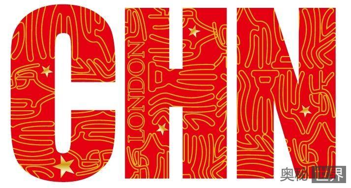 中国为何被称为CHINA