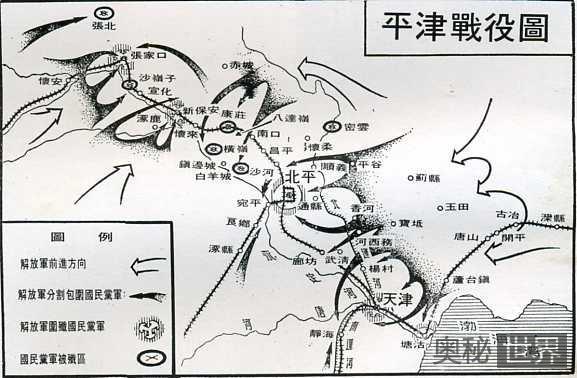 平津战役历经几个阶段?