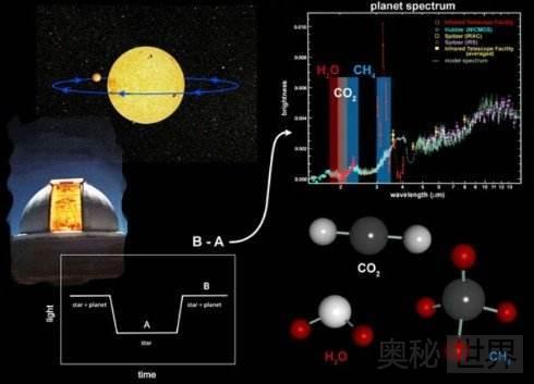 外星人可能靠呼吸硫化物生存