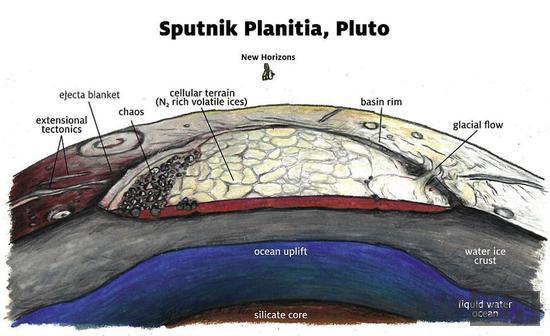 冥王星完整地图构建完成