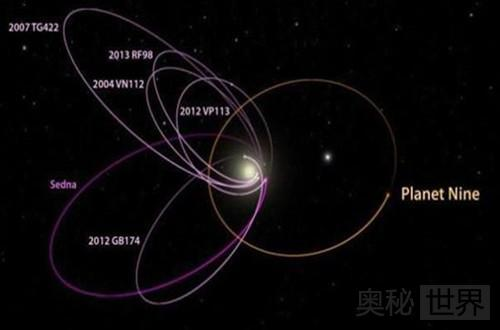 冥王星究竟是不是行星?科学界又吵起来了