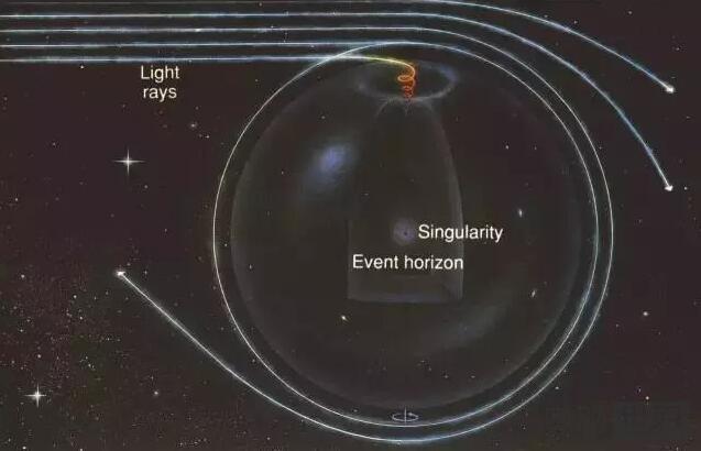 量子理论中对于信息落入黑洞的描述