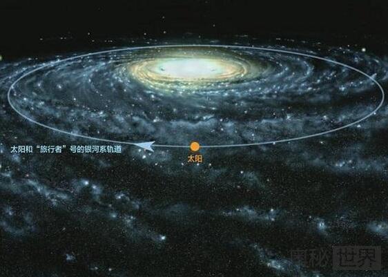 旅行者1号会不会落在其它星球上?