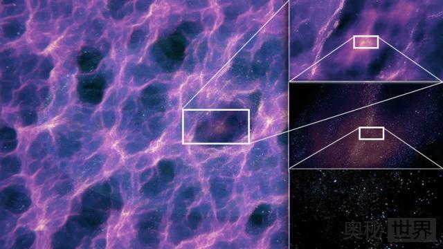宇宙膨胀是空间的放大,还是物质之间的远离?