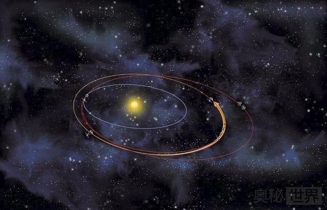 谷神星是怎么形成的