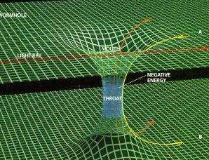 探讨电影《时空骇客》远距传物理论和虫洞理论