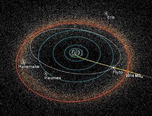 太阳系最遥远的不是冥王星,而是奥尔特云和柯伊伯带